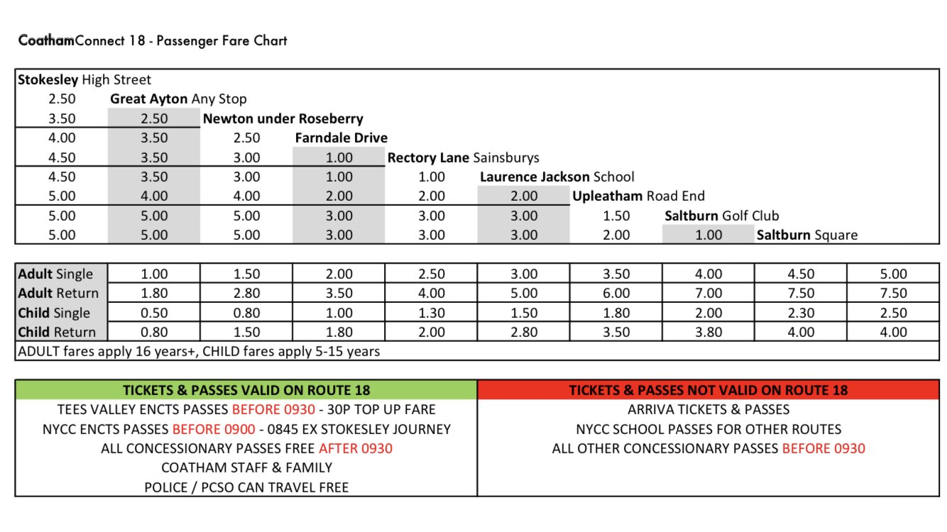 Number 18 bus service fares